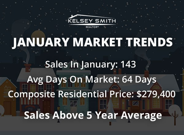 Houses In Regina For Sale Off To A Good Start In January!