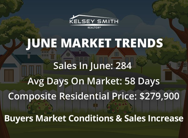 Real Estate in Regina Heading Towards Stability in June