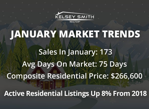Real Estate in Regina Off to a Good Start in January