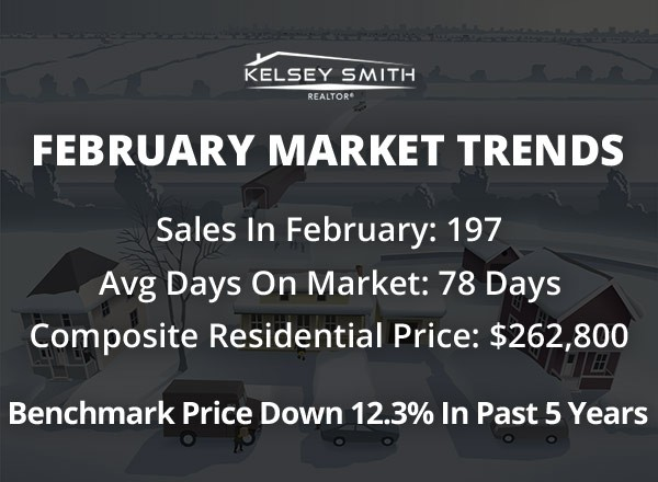 February Regina Real Estate Market Update